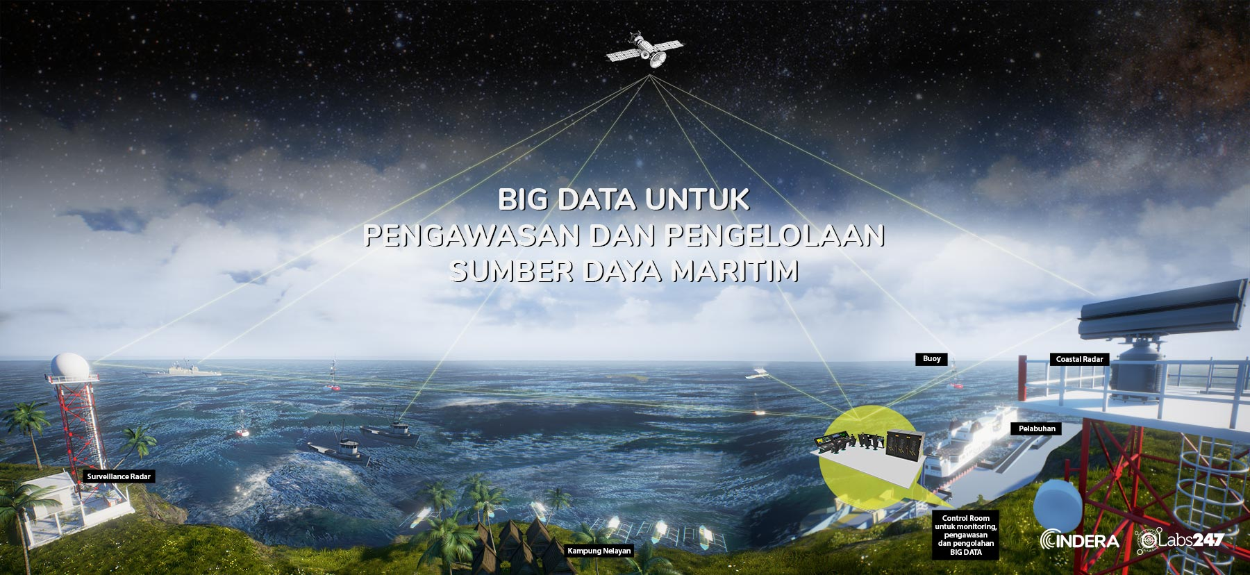 Labs247 Big Data Maritime Concept